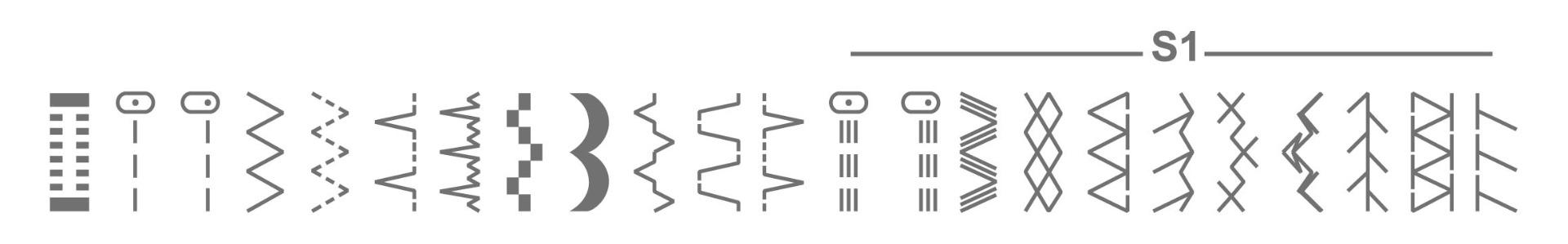 Puntadas de NECCHI K121A